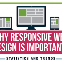 Why Responsive Design is important for a website